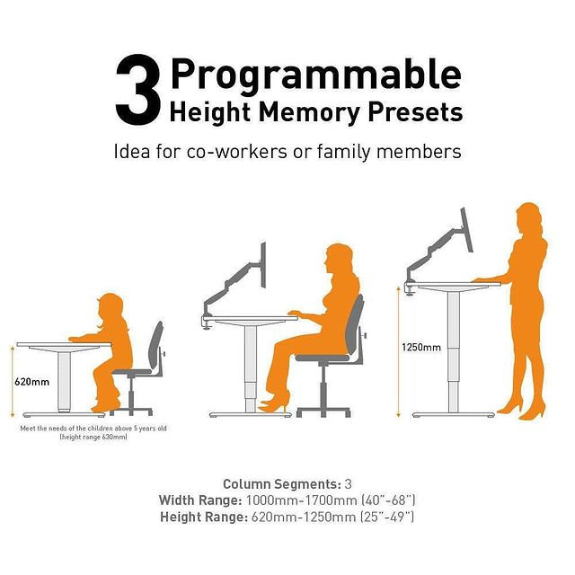 primes memory
